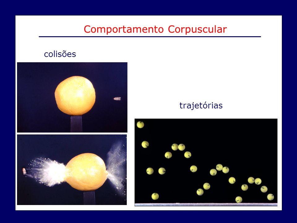 Comportamento Corpuscular trajetórias colisões