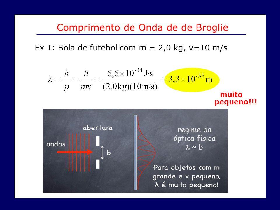 Comprimento de Onda de de Broglie Ex 1: Bola de futebol com m = 2,0 kg, v=10 m/s muito pequeno!!! regime da óptica física ~ b