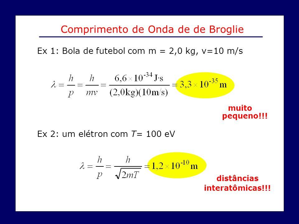 Comprimento de Onda de de Broglie Ex 1: Bola de futebol com m = 2,0 kg, v=10 m/s Ex 2: um elétron com T= 100 eV muito pequeno!!! distâncias interatômi