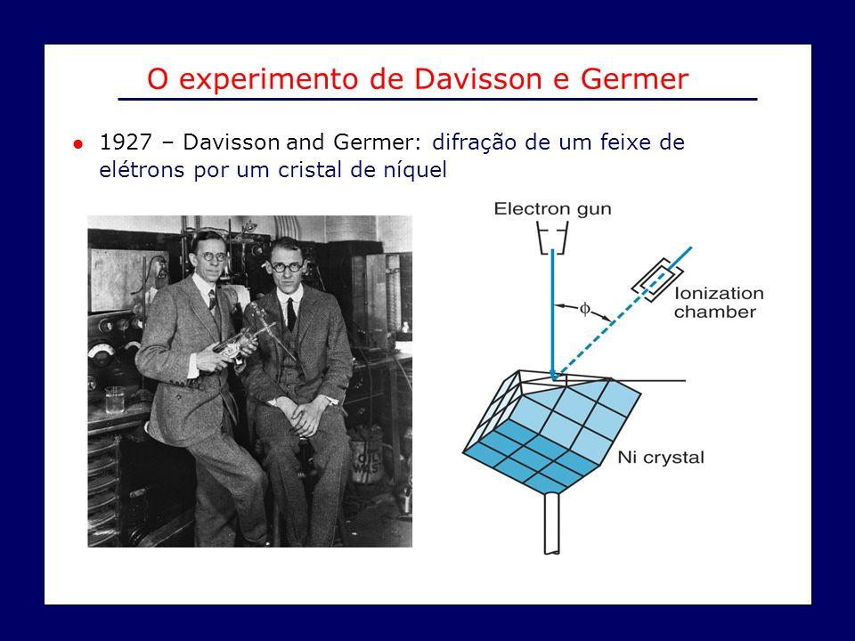 O experimento de Davisson e Germer l 1927 – Davisson and Germer: difração de um feixe de elétrons por um cristal de níquel