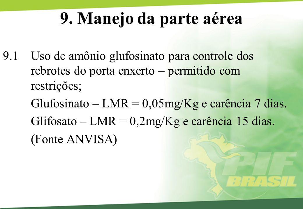 9. Manejo da parte aérea 9.1Uso de amônio glufosinato para controle dos rebrotes do porta enxerto – permitido com restrições; Glufosinato – LMR = 0,05