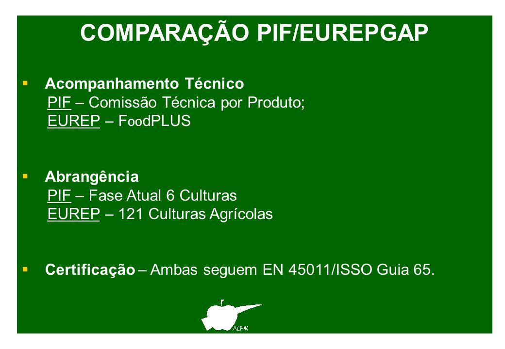 COMPARAÇÃO PIF/EUREPGAP Acompanhamento Técnico PIF – Comissão Técnica por Produto; EUREP – F oo dPLUS Abrangência PIF – Fase Atual 6 Culturas EUREP –