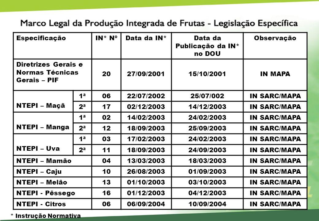 EspecificaçãoIN* NºData da IN* Data da Publicação da IN* no DOU Observação NTEPI – Coco1620/12/200431/12/2004IN SARC/MAPA Retificação NTE Coco 10/01/2005Subitens 4.1, 5.2 e 9.1 NTEPI – Banana0120/01/200504/02/2005IN SDC/MAPA NTEPI - Figo0222/02/200502/03/2005IN SDC/MAPA NTEPI - Maracujá0315/03/200521/03/2005IN SDC/MAPA NTEPI - Caqui0419/07/200521/07/2005IN SDC/MAPA NTEPI – Maçã (3ª)0522/09/200526/09/2005IN SDC/MAPA NTEPI – Goiaba0711/11/200509/12/2005IN SDC/MAPA NTEPI – Abacaxi--Em andamento- * Instrução Normativa