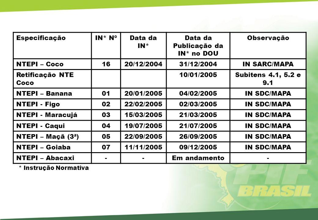 EspecificaçãoIN* NºData da IN* Data da Publicação da IN* no DOU Observação NTEPI – Coco1620/12/200431/12/2004IN SARC/MAPA Retificação NTE Coco 10/01/2