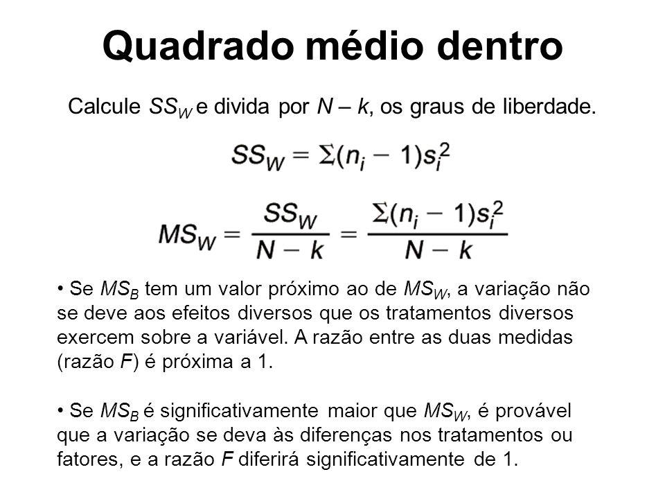 Calcule SS W e divida por N – k, os graus de liberdade. Se MS B tem um valor próximo ao de MS W, a variação não se deve aos efeitos diversos que os tr