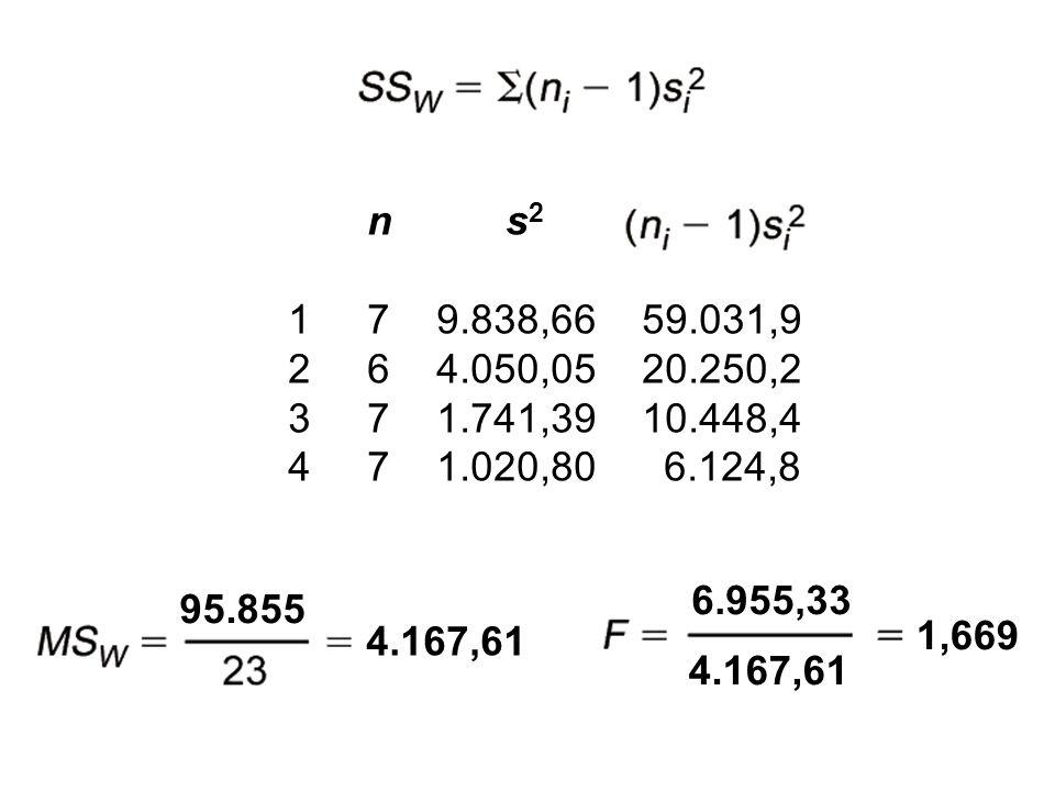 n s 2 1 7 9.838,66 59.031,9 2 6 4.050,05 20.250,2 3 7 1.741,39 10.448,4 4 7 1.020,80 6.124,8 95.855 4.167,61 6.955,33 4.167,61 1,669