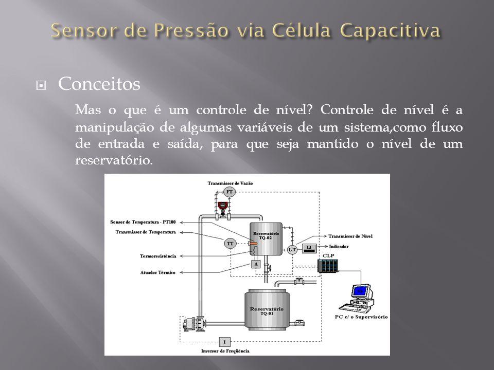 Conceitos Mas o que é um controle de nível? Controle de nível é a manipulação de algumas variáveis de um sistema,como fluxo de entrada e saída, para q