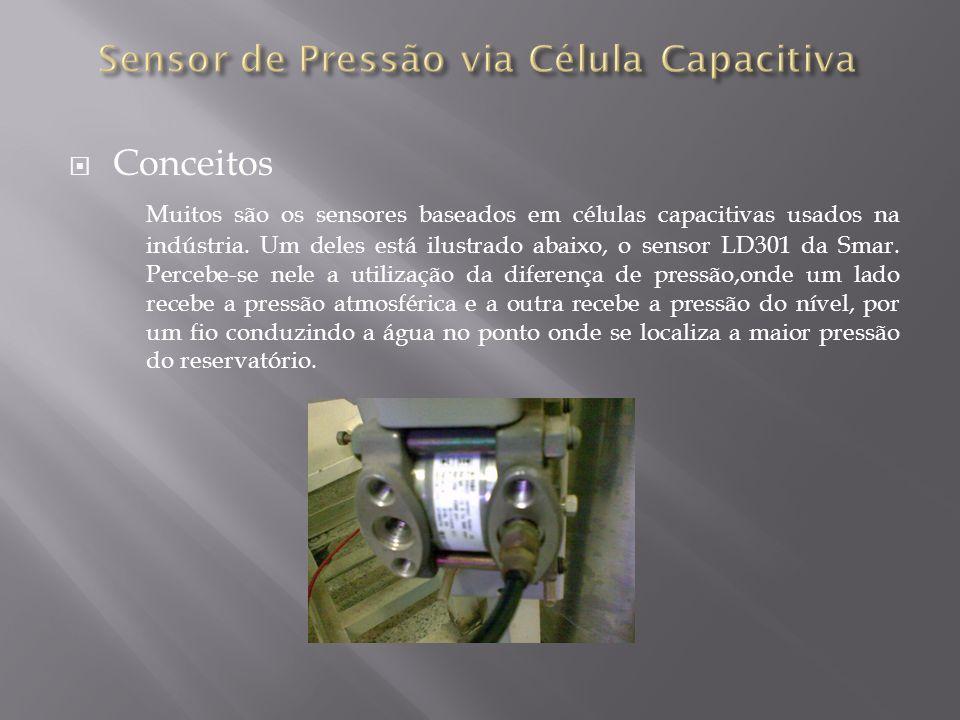 Conceitos Muitos são os sensores baseados em células capacitivas usados na indústria. Um deles está ilustrado abaixo, o sensor LD301 da Smar. Percebe-