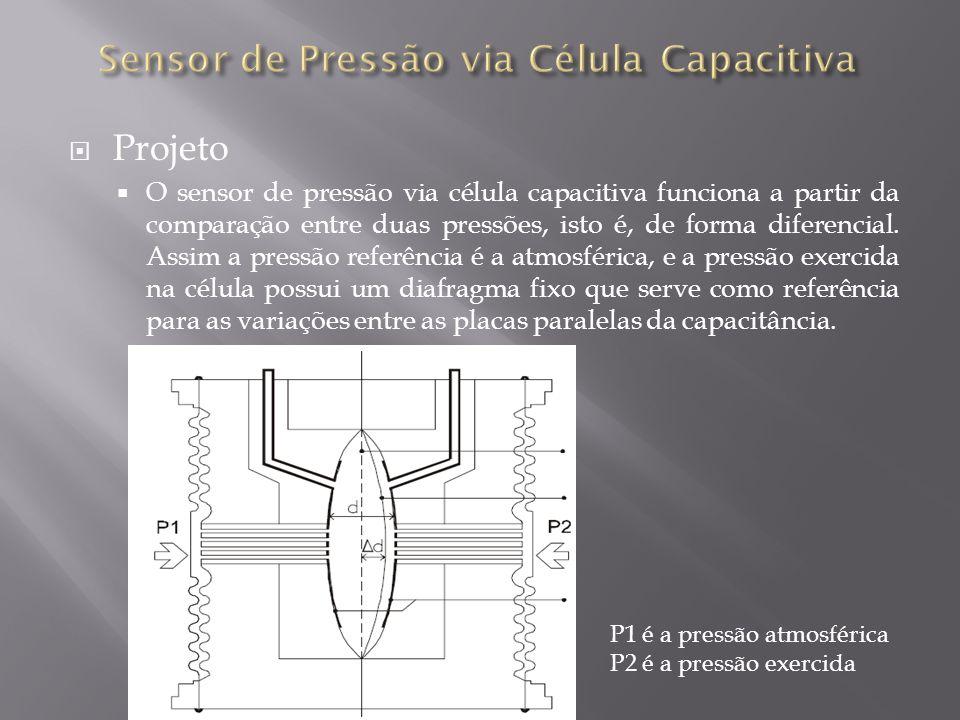 Pf é a pressão exercida pelo líquido em uma célula capacitiva Cf é a nova capacitância sofrendo a pressão Pf d é a distância entre as placas quando a célula está sofrendo apenas a pressão atmosférica d é a variação sofrida pelas placas paralelas devido a pressão Pf Cr é a capacitância de referência Sabendo que C= є A/d, tem-se que: Cr= є A/d e Cf= є A/(d-d) Sabendo que a energia armazenada em uma capacitância é dada por Ec=0,5CV 2 Sabendo que P=F/A,que W=Fd e que a variação da energia armazenada nas placas paralelas é dada por Ec=Ecf-Eci, tem-se que :
