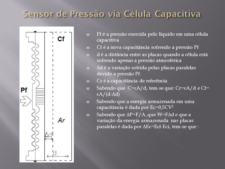 W=Ec, substituindo W na equação,temos: Fd=Ec, usando F=PA,temos: P= Ec/(A d),como Ec=Ecf-Eci,então Ec=0,5(CfVf 2 -CiVi 2 ),assim: Ec=0,5{[ є AVf 2 /(d-d)]-[ є AVi 2 /d]},substituindo na fórmula da diferença de pressão: P=(0,5 є /d){[Vf 2 /(d-d)]-[Vi 2 /d]}