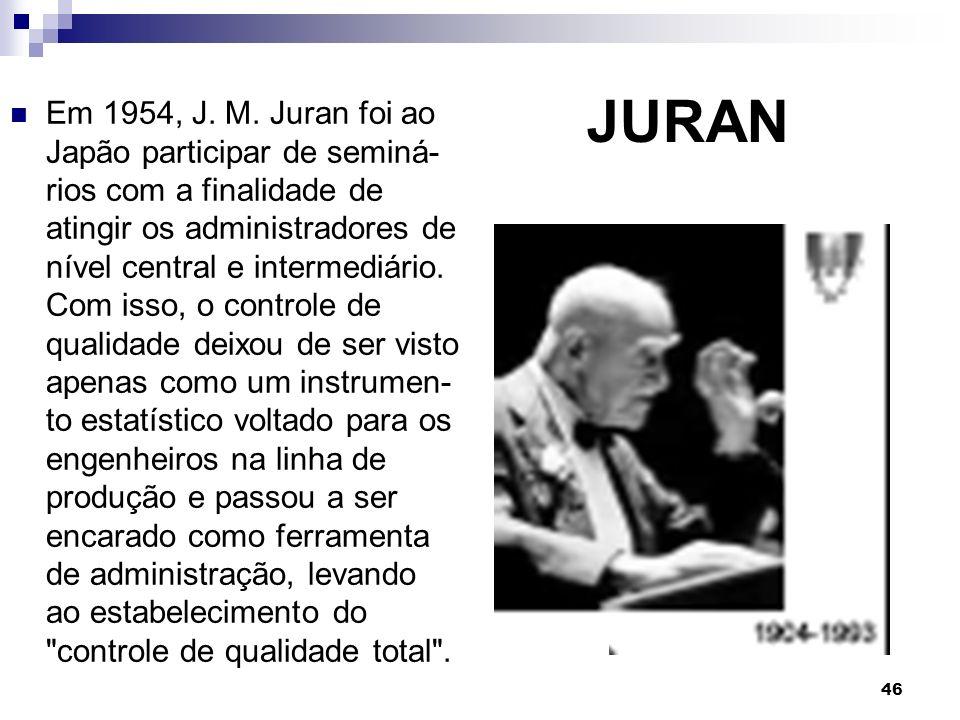 45 Em seu livro Qualidade: a Revolução da Administração, Deming propõe os chamados 14 pontos, de forma a alcançar a qualidade total (Deming, 1990). Fi