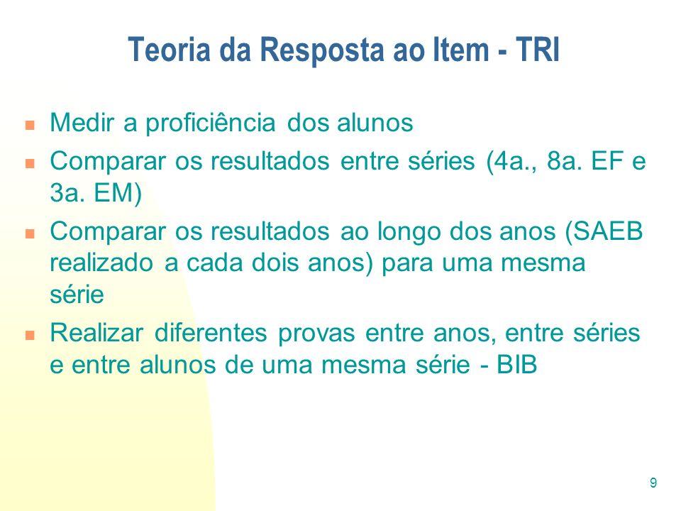9 Teoria da Resposta ao Item - TRI Medir a proficiência dos alunos Comparar os resultados entre séries (4a., 8a. EF e 3a. EM) Comparar os resultados a