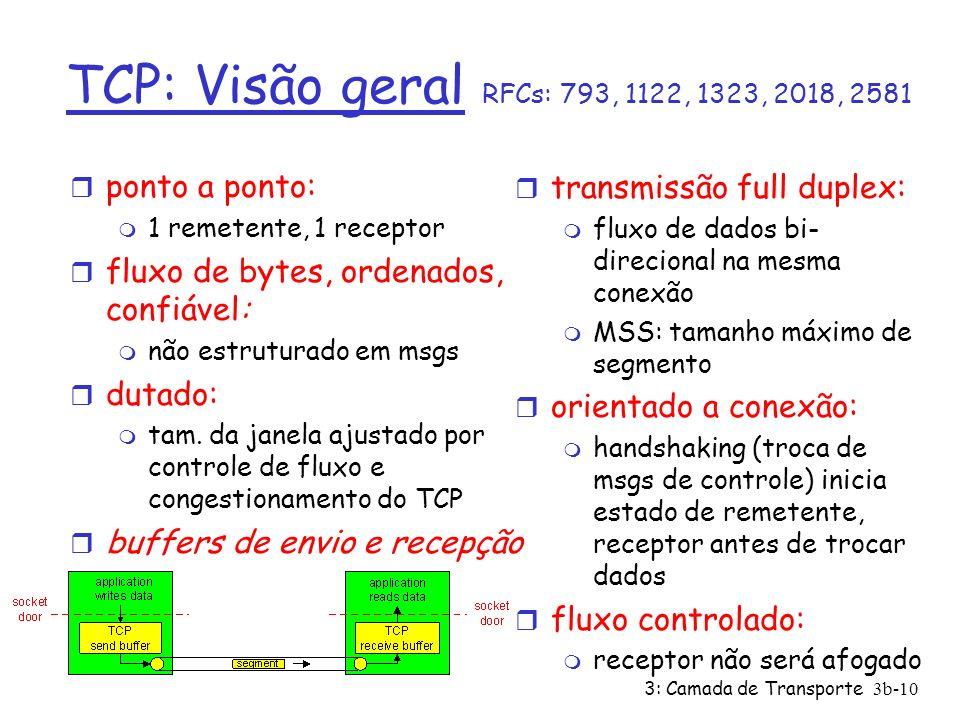3: Camada de Transporte 3b-10 TCP: Visão geral RFCs: 793, 1122, 1323, 2018, 2581 r transmissão full duplex: m fluxo de dados bi- direcional na mesma c