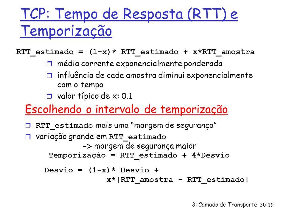 3: Camada de Transporte 3b-19 TCP: Tempo de Resposta (RTT) e Temporização RTT_estimado = (1-x)* RTT_estimado + x*RTT_amostra r média corrente exponenc