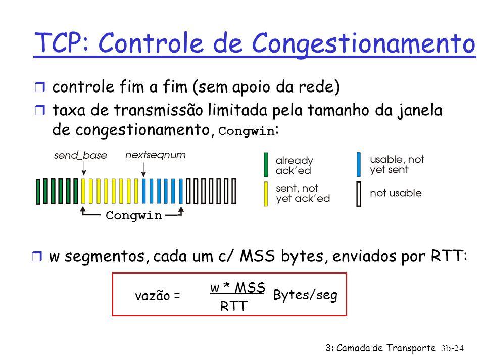 3: Camada de Transporte 3b-24 TCP: Controle de Congestionamento r controle fim a fim (sem apoio da rede) taxa de transmissão limitada pela tamanho da