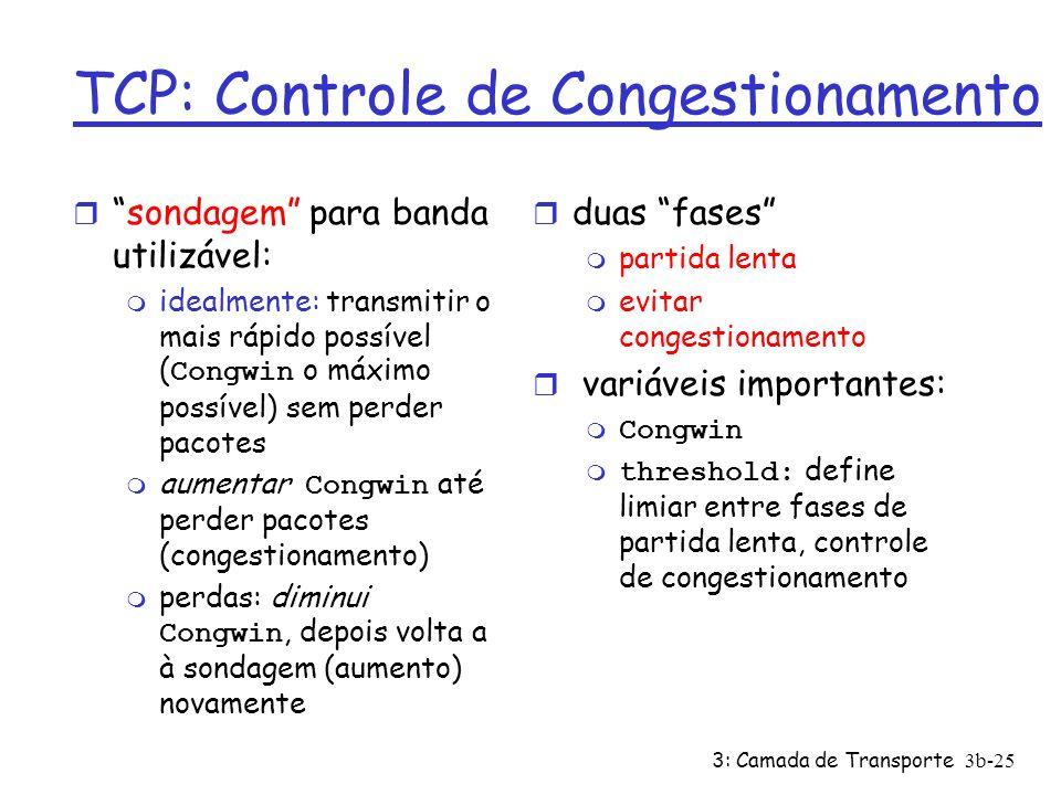 3: Camada de Transporte 3b-25 TCP: Controle de Congestionamento r duas fases m partida lenta m evitar congestionamento r variáveis importantes: Congwi