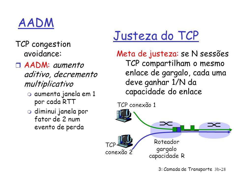 3: Camada de Transporte 3b-28 Justeza do TCP Meta de justeza: se N sessões TCP compartilham o mesmo enlace de gargalo, cada uma deve ganhar 1/N da cap