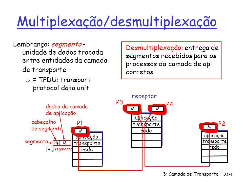 3: Camada de Transporte 3a-5 Multiplexação/desmultiplexação multiplexação/desmultiplexação: r baseadas em números de porta e endereços IP de remetente e receptor m números de porta de remetente/receptor em cada segmento m lembrete: número de porta bem conhecido para aplicações específicas juntar dados de múltiplos processos de apl, envelopando dados com cabeçalho (usado depois para desmultiplexação) porta remetenteporta receptor 32 bits dados da aplicação (mensagem) outros campos do cabeçalho formato de segmento TCP/UDP Multiplexação: