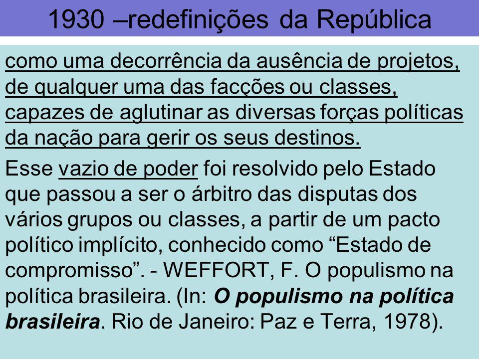 1930 –redefinições da República como uma decorrência da ausência de projetos, de qualquer uma das facções ou classes, capazes de aglutinar as diversas