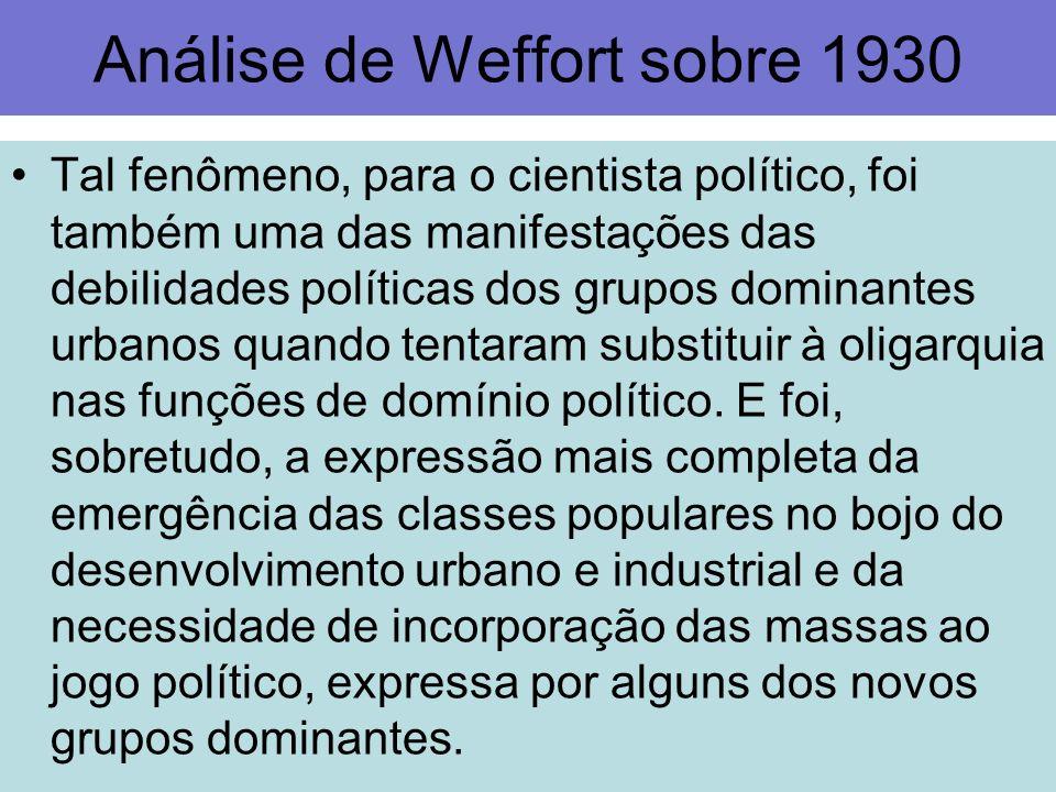 Análise de Weffort sobre 1930 Tal fenômeno, para o cientista político, foi também uma das manifestações das debilidades políticas dos grupos dominante