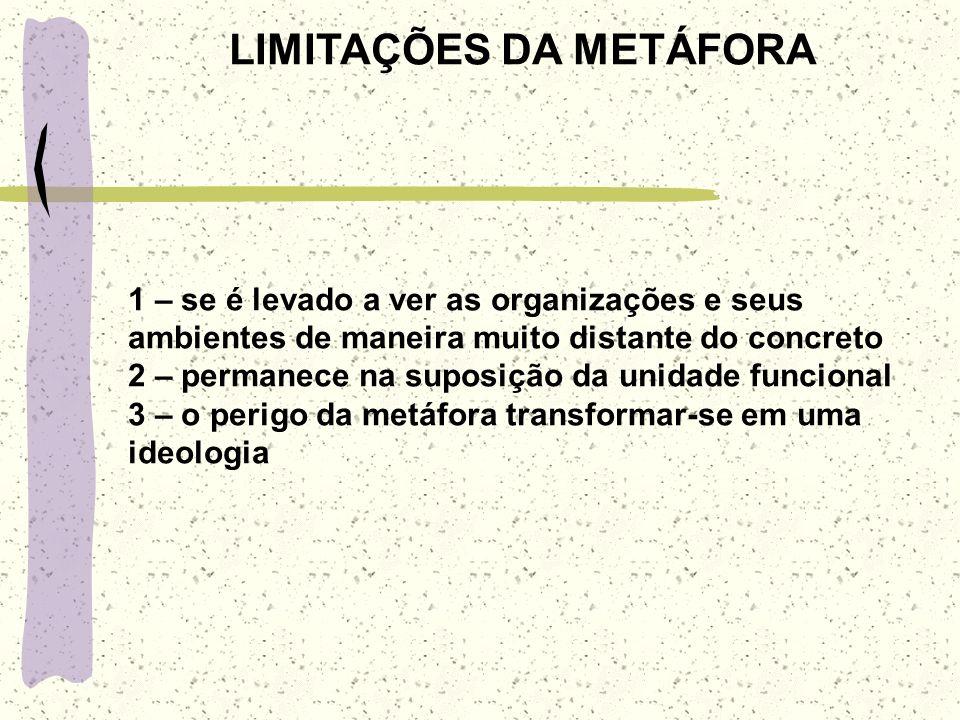 FORÇAS DA METÁFORA 1 – considerar as organizações como sistemas abertos que são mais bem compreendidos como processos contínuos em lugar de coleções d