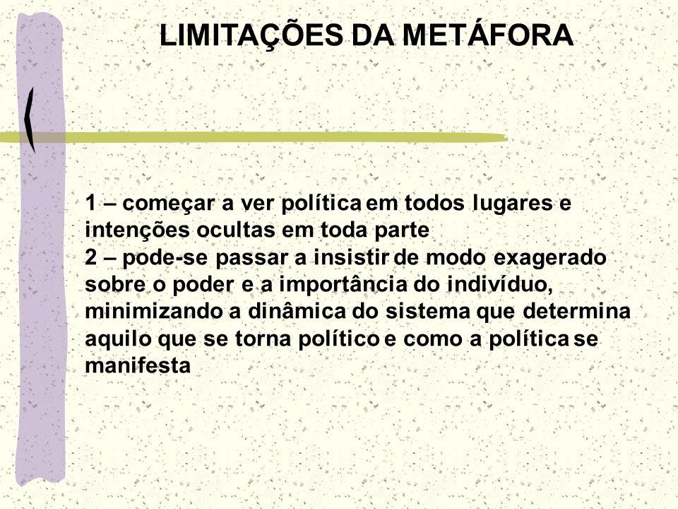 FORÇAS DA METÁFORA 1 – ajuda a aceitar a realidade da política como um aspecto inevitável da vida organizacional 2 – ajuda a arrasar o mito da raciona
