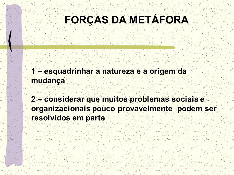 2 – organizações como sistemas auto-reprodutores – narcisismo, egocentrismo x sabedoria sistêmica 3 – círculos em lugar de linhas – a causalidade mútu
