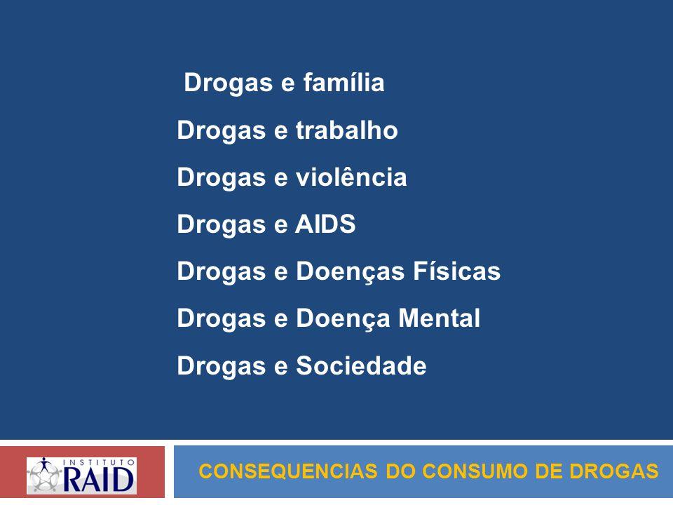 CONSEQUENCIAS DO CONSUMO DE DROGAS Drogas e família Drogas e trabalho Drogas e violência Drogas e AIDS Drogas e Doenças Físicas Drogas e Doença Mental