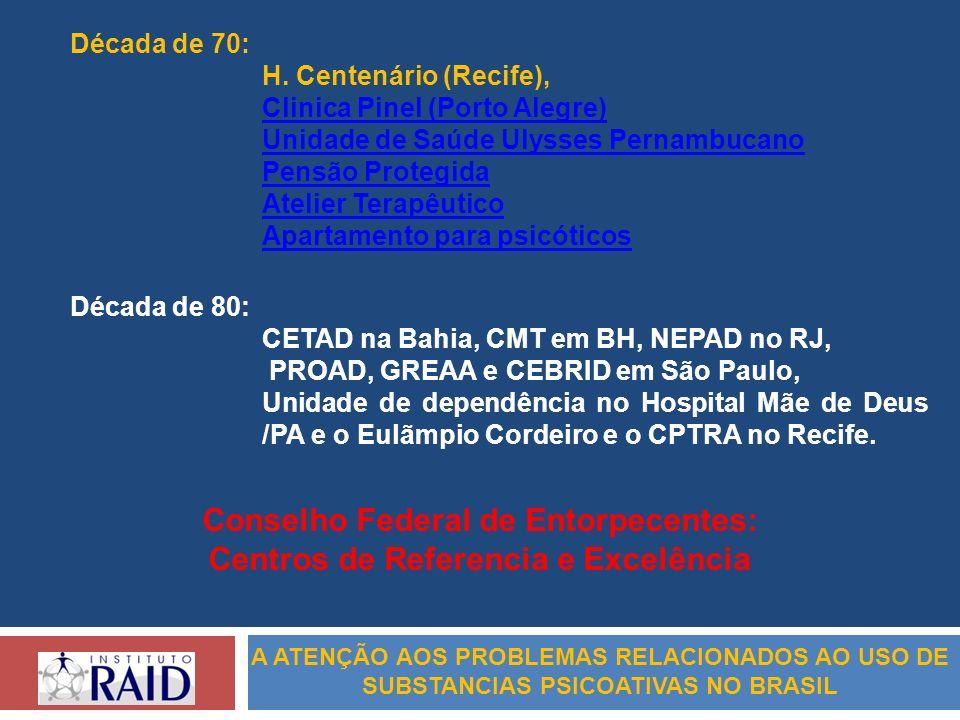 A ATENÇÃO AOS PROBLEMAS RELACIONADOS AO USO DE SUBSTANCIAS PSICOATIVAS NO BRASIL Década de 70: H. Centenário (Recife), Clinica Pinel (Porto Alegre) Cl