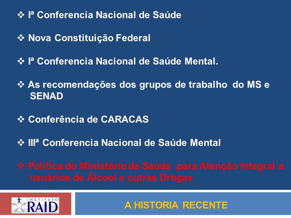 Iª Conferencia Nacional de Saúde Nova Constituição Federal Iª Conferencia Nacional de Saúde Mental. As recomendações dos grupos de trabalho do MS e SE