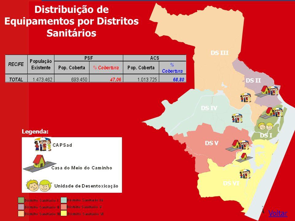 Voltar DS III Distribuição de Equipamentos por Distritos Sanitários Legenda: DS I DS IV DS I DS V DS VI DS II
