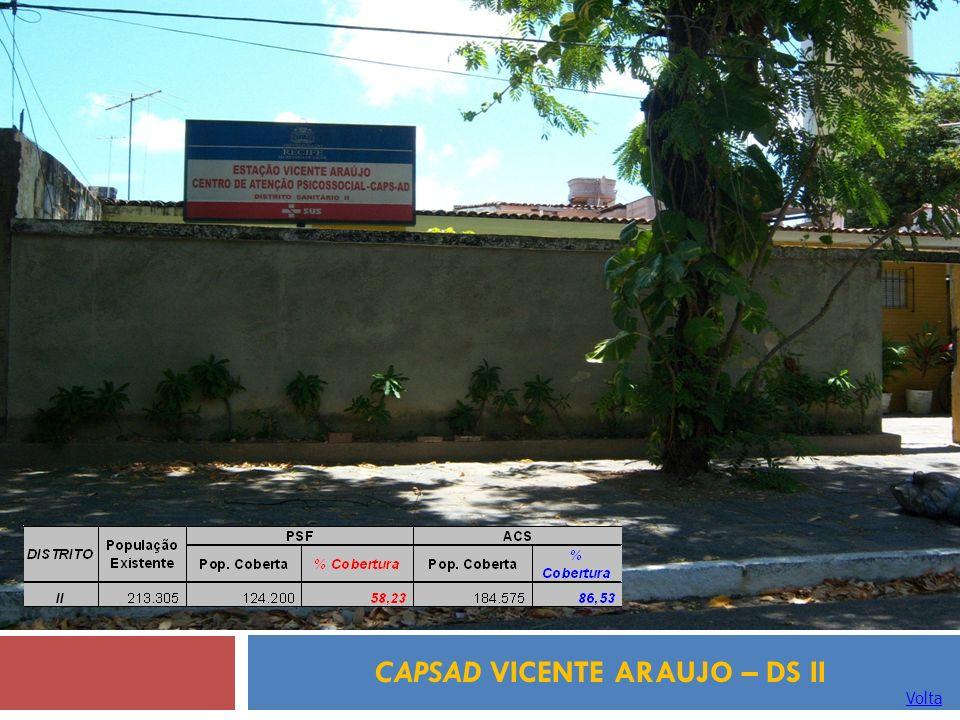 CAPSAD VICENTE ARAUJO – DS II Volta