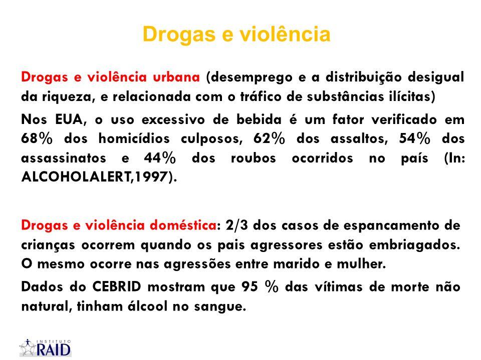 Drogas e violência urbana (desemprego e a distribuição desigual da riqueza, e relacionada com o tráfico de substâncias ilícitas) Nos EUA, o uso excess