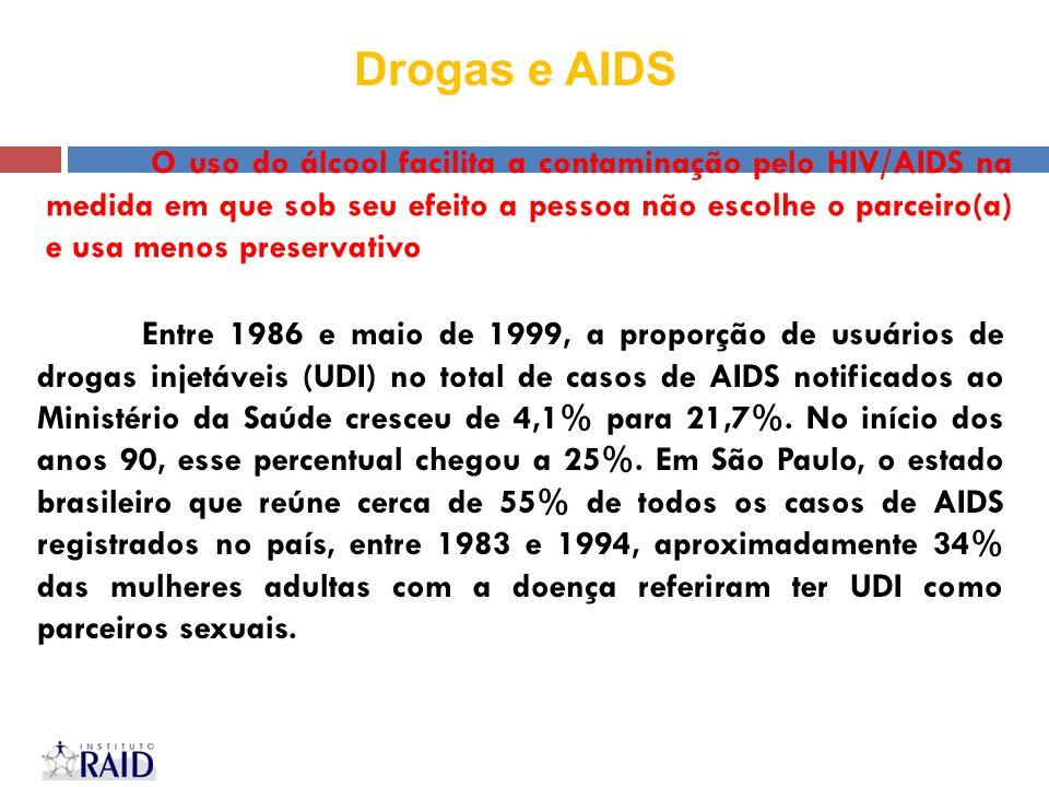 Entre 1986 e maio de 1999, a proporção de usuários de drogas injetáveis (UDI) no total de casos de AIDS notificados ao Ministério da Saúde cresceu de