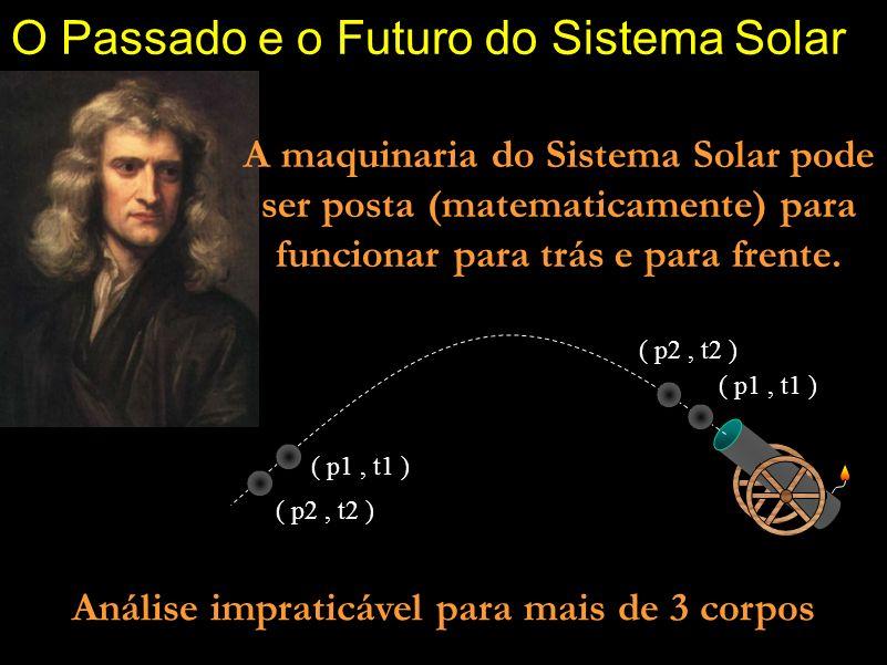 O Sistema Solar Comentário: Mas como funciona o Sistema Solar ? Na verdade, Isaac Newton já havia descoberto a fórmula física que regia o movimento do