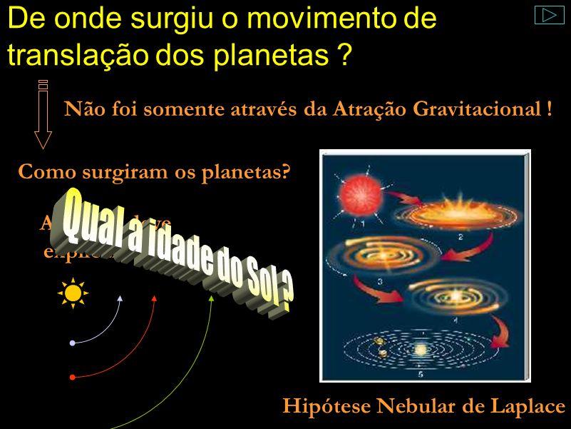 Será que não existiu um início ? Comentário: Em 1825, dois físicos/matemáticos conseguem mostrar que as perturbações nas órbitas existem, mas se cance