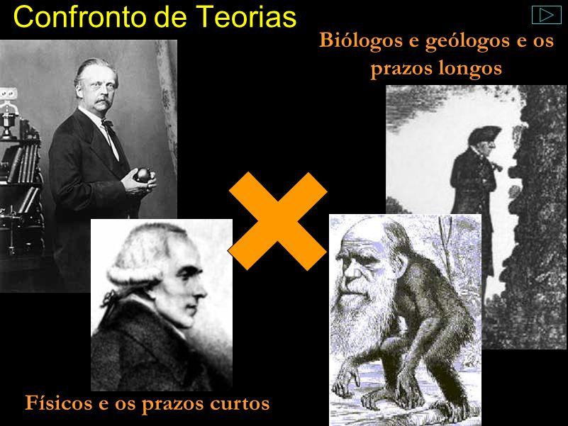 Estava aceita a Teoria de Contração... Comentário: A biologia também estava se desenvolvendo, e a idéia de Darwin da Seleção Natural exigia bilhões de