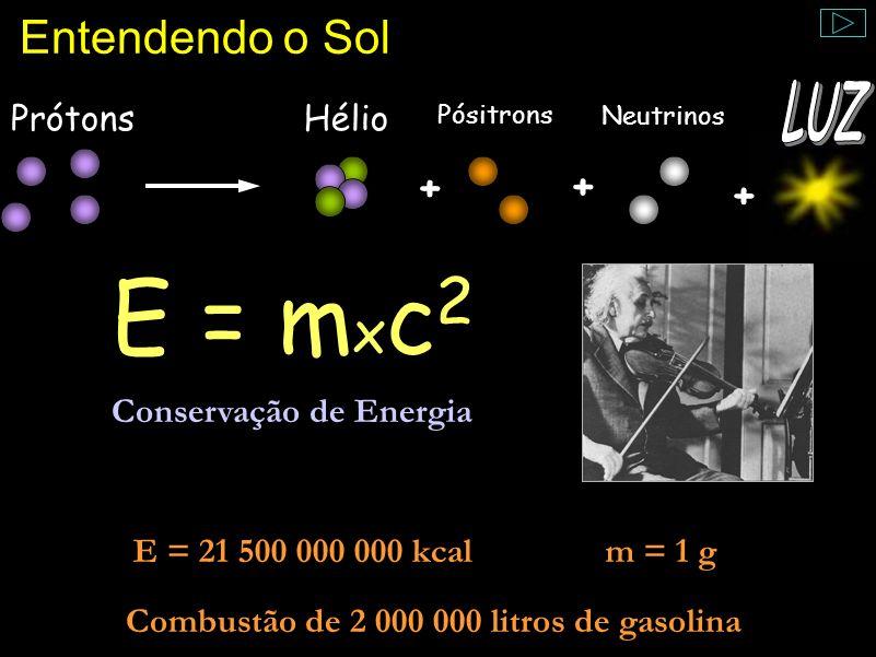 A idade da Terra Comentário: E com isso pode-se medir a idade da Terra através de um método simples. Imagine que uma certa quantidade de urânio ficou