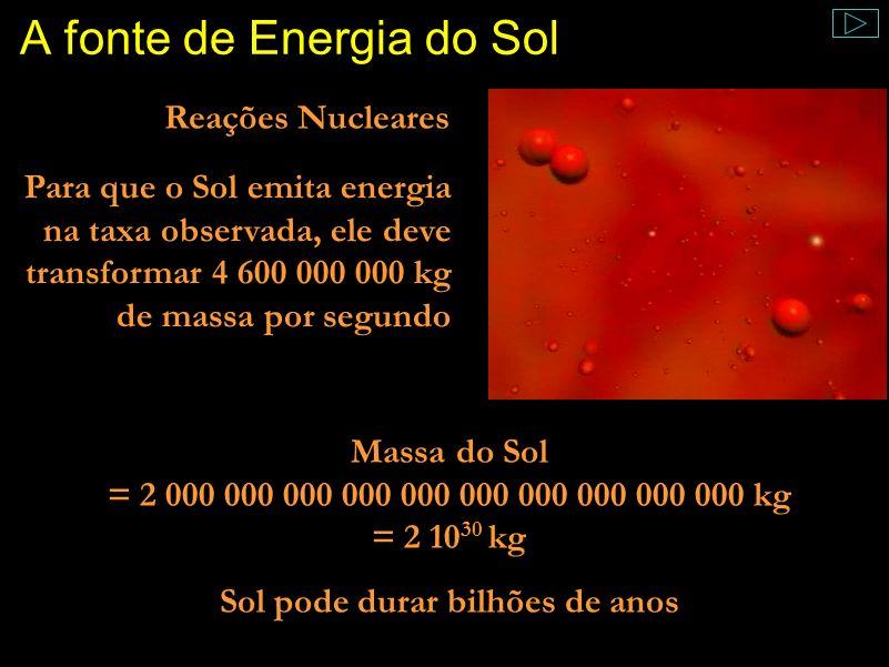 Entendendo o Sol Comentário: Compreendendo o núcleo atômico, foi ainda possível compreender como funciona o Sol. Na verdade em 1905, Einstein propôs q