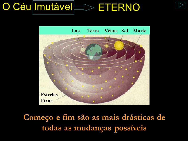 O Céu Imutável ETERNO Lua Terra Vênus Sol Marte Estrelas Fixas Começo e fim são as mais drásticas de todas as mudanças possíveis