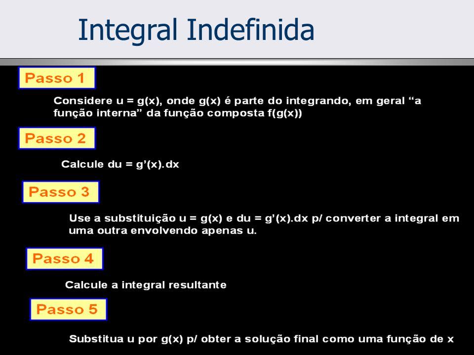 Passos: Procure na função pela parte cuja derivada esteja na função.