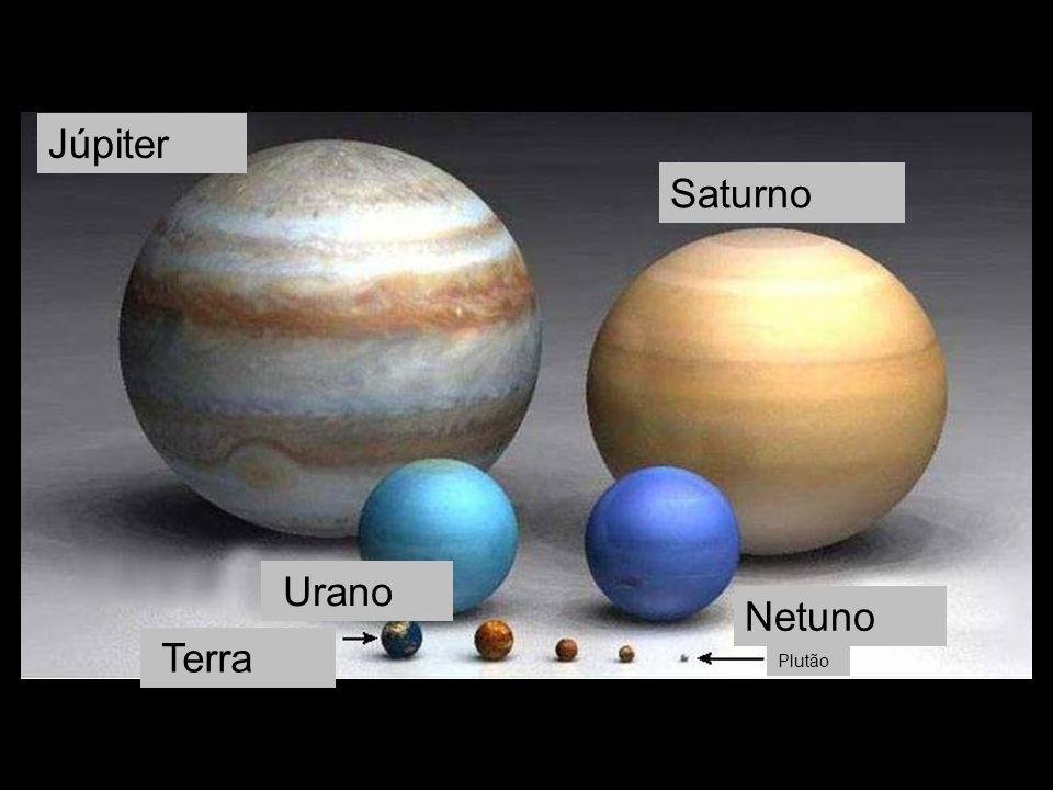 Terra Plutão MarteMercúrio Vênus