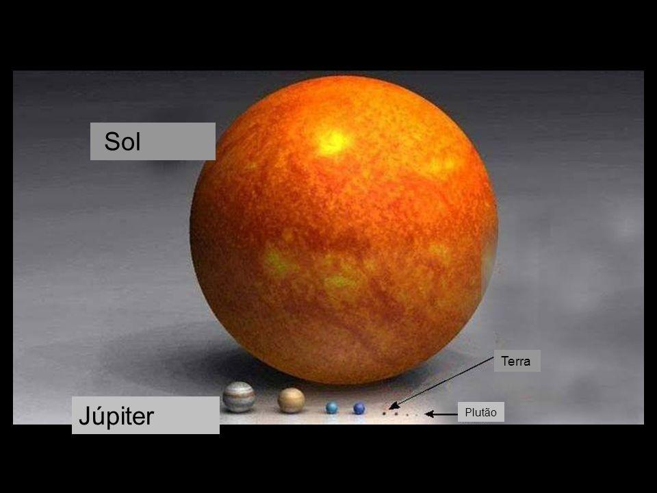 Terra Plutão Júpiter Saturno Urano Netuno