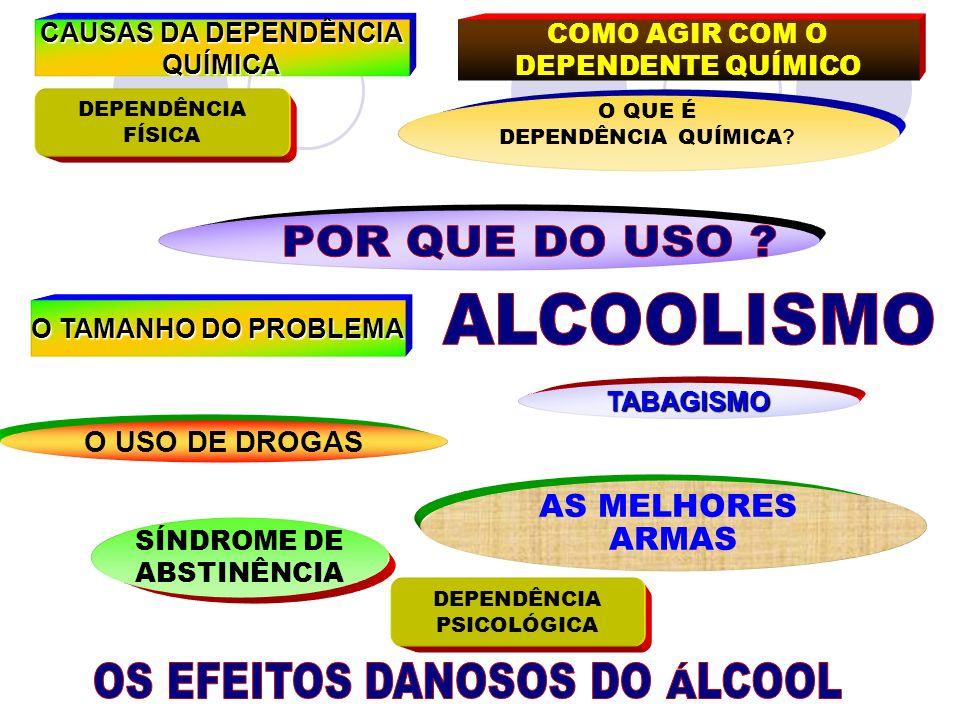NÍVEIS DE PREVENÇÃO TERCIÁRIO: Destinado às pessoas dependentes de drogas.