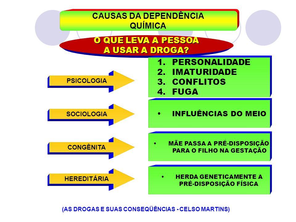 LEVA LEVA O USO DE DROGAS DEPENDÊNCIA COMPULSÃOTOLERÂNCIA PROCURA PASSA A SER IMPOSITIVA NECESSIDADE DE DOSES CADA VEZ MAIORES DEPENDÊNCIA QUÍMICA É D