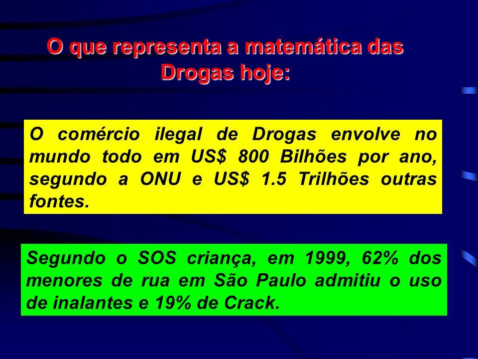 O que representa a matemática das Drogas hoje: O comércio ilegal de Drogas envolve no mundo todo em US$ 800 Bilhões por ano, segundo a ONU e US$ 1.5 Trilhões outras fontes.