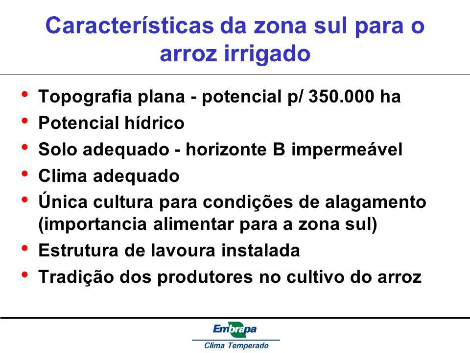 Características da zona sul para o arroz irrigado Topografia plana - potencial p/ 350.000 ha Potencial hídrico Solo adequado - horizonte B impermeável