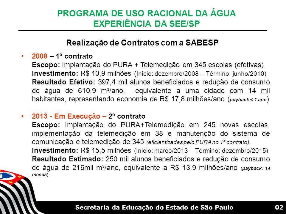 02Secretaria da Educação do Estado de São Paulo PROGRAMA DE USO RACIONAL DA ÁGUA EXPERIÊNCIA DA SEE/SP Realização de Contratos com a SABESP 2008 – 1º