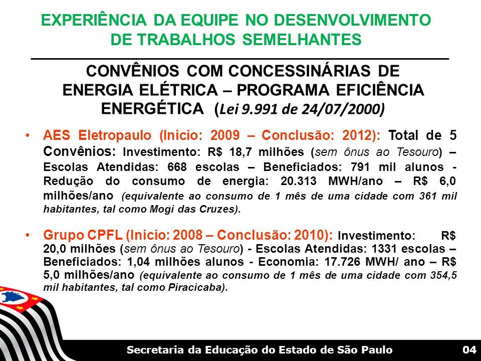 04Secretaria da Educação do Estado de São Paulo EXPERIÊNCIA DA EQUIPE NO DESENVOLVIMENTO DE TRABALHOS SEMELHANTES AES Eletropaulo (Inicio: 2009 – Conc