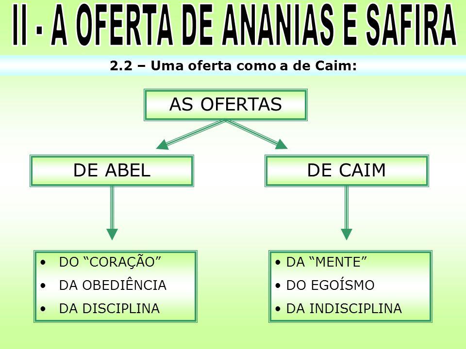 2.2 – Uma oferta como a de Caim: AS OFERTAS DE CAIMDE ABEL DO CORAÇÃO DA OBEDIÊNCIA DA DISCIPLINA DA MENTE DO EGOÍSMO DA INDISCIPLINA